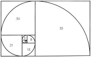 Fibonacci-Spirale Live Roulette